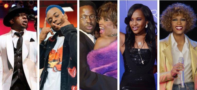 Μετά την κόρη της Whitney Houston, νεκρός και ο 28χρονος γιος του Bobby Brown